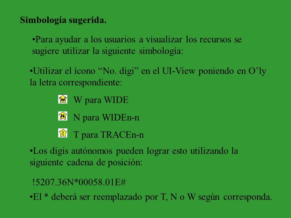 Simbología sugerida. Para ayudar a los usuarios a visualizar los recursos se sugiere utilizar la siguiente simbología: Utilizar el ícono No. digi en e