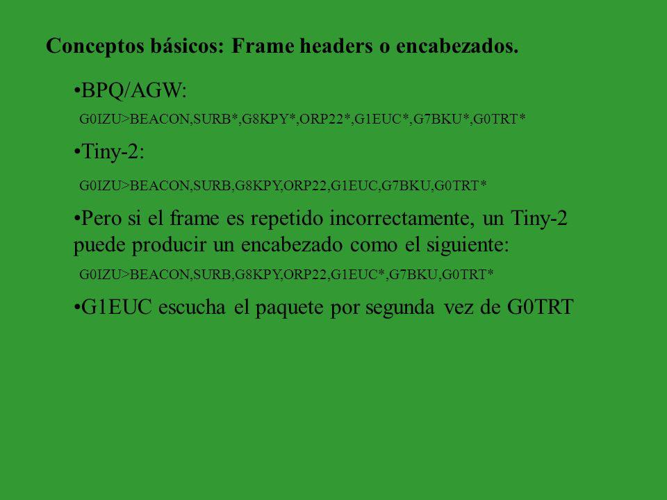 Conceptos básicos: Frame headers o encabezados. BPQ/AGW: Tiny-2: Pero si el frame es repetido incorrectamente, un Tiny-2 puede producir un encabezado