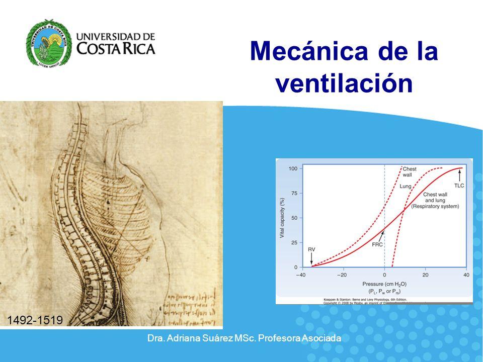 Mecánica de la ventilación Dra. Adriana Suárez MSc. Profesora Asociada 1492-1519
