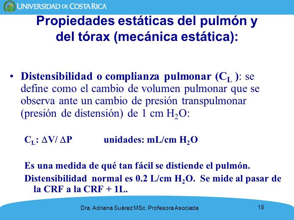15 Propiedades estáticas del pulmón y del tórax (mecánica estática): Distensibilidad o complianza pulmonar (C L ): se define como el cambio de volumen