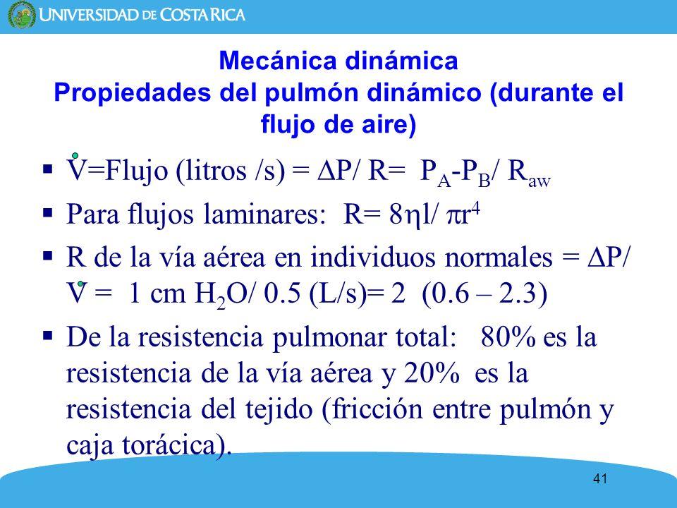 41 Mecánica dinámica Propiedades del pulmón dinámico (durante el flujo de aire) V=Flujo (litros /s) = P/ R= P A -P B / R aw Para flujos laminares: R=
