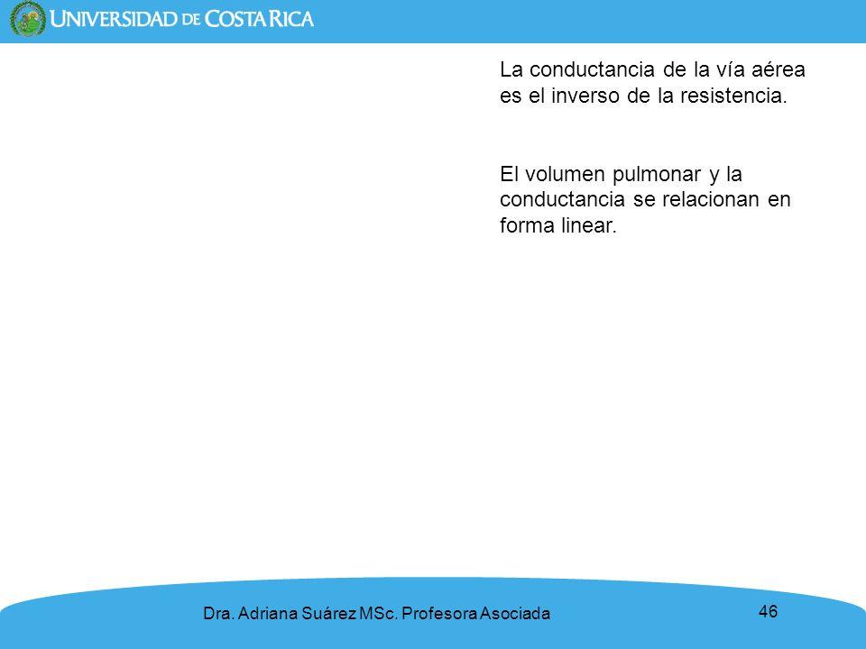 46 La conductancia de la vía aérea es el inverso de la resistencia. El volumen pulmonar y la conductancia se relacionan en forma linear. Dra. Adriana