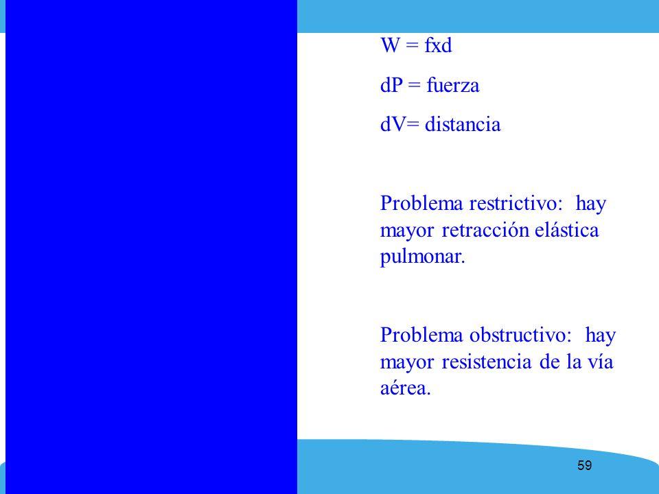 59 W = fxd dP = fuerza dV= distancia Problema restrictivo: hay mayor retracción elástica pulmonar. Problema obstructivo: hay mayor resistencia de la v
