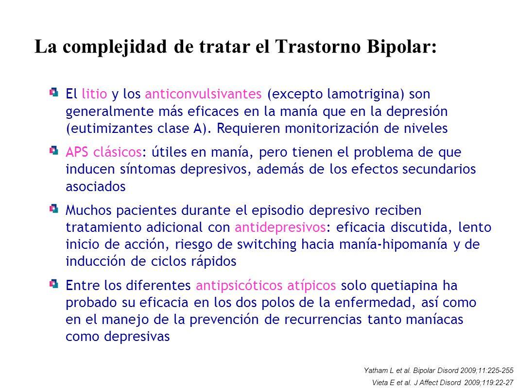 La complejidad de tratar el Trastorno Bipolar: El litio y los anticonvulsivantes (excepto lamotrigina) son generalmente más eficaces en la manía que e