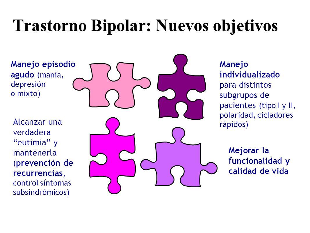 Alcanzar una verdadera eutimia y mantenerla ( prevención de recurrencias, control síntomas subsindrómicos) Manejo individualizado para distintos subgr
