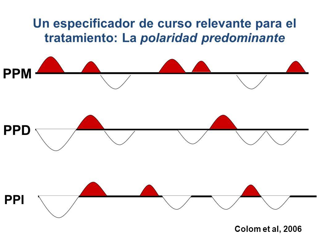 PPD PPM PPI Un especificador de curso relevante para el tratamiento: La polaridad predominante Colom et al, 2006
