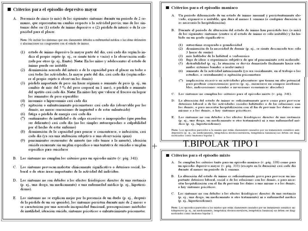 Criterios Psicométricos* de síntomas subsindrómicos Limitaciones de las escalas habituales (HAMD; YOUNG..).