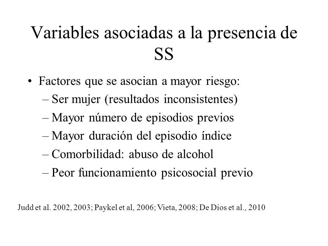 Variables asociadas a la presencia de SS Factores que se asocian a mayor riesgo: –Ser mujer (resultados inconsistentes) –Mayor número de episodios pre