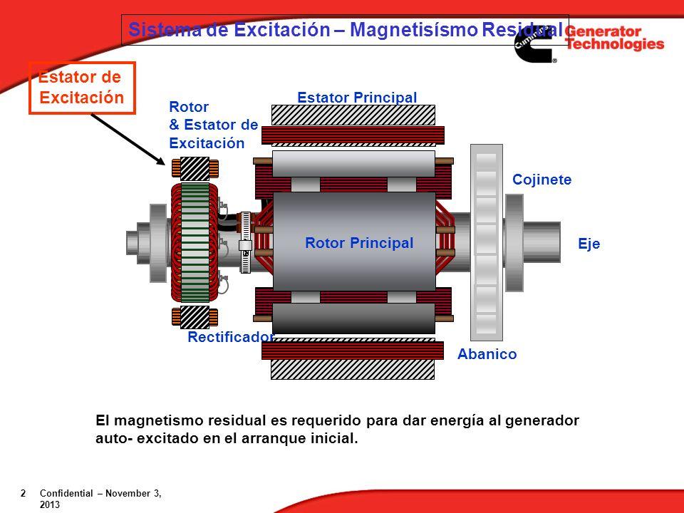 3 Confidential – November 3, 2013November 3, 2013 R Núcleo de acero de alta-remanencia XX- (F2) X+ (F1) Sistema de Excitación - Estator Enrollado de Excitación NSNS CONEXION ESPIRAL Para A.V.R Terminales RGENERADOR PERMANENTE DE IMAN propulsado por los sistemas AVR, no requiere el magnetismo residual para la acumulación de voltaje inicial.