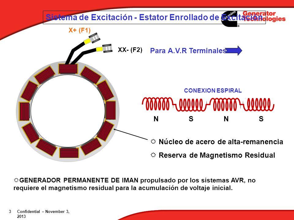 4 Confidential – November 3, 2013November 3, 2013 X+ (F1) XX- (F2) Salida de C.D.