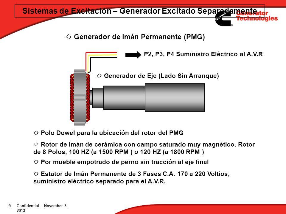10 Confidential – November 3, 2013November 3, 2013 Sistema de Excitación – Generadores Excitados Separadamente X+ (F1) XX- (F2) PMG Suministro de Poder al A.V.R Suministro Detector C.A.