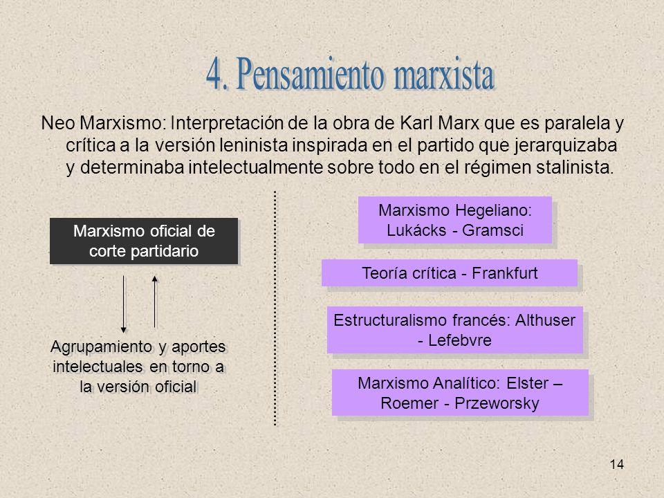 14 Neo Marxismo: Interpretación de la obra de Karl Marx que es paralela y crítica a la versión leninista inspirada en el partido que jerarquizaba y de