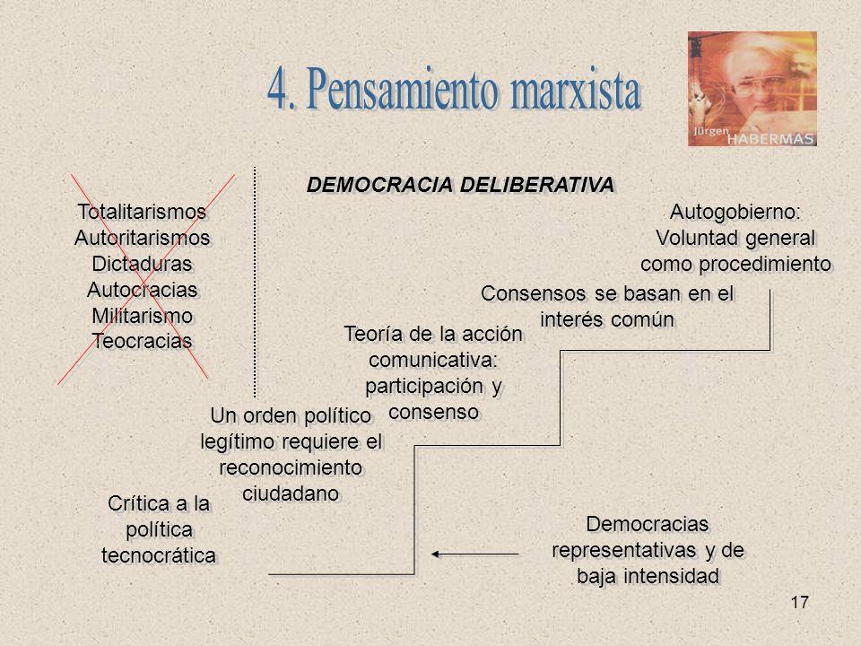 17 DEMOCRACIA DELIBERATIVA Un orden político legítimo requiere el reconocimiento ciudadano Crítica a la política tecnocrática Teoría de la acción comu