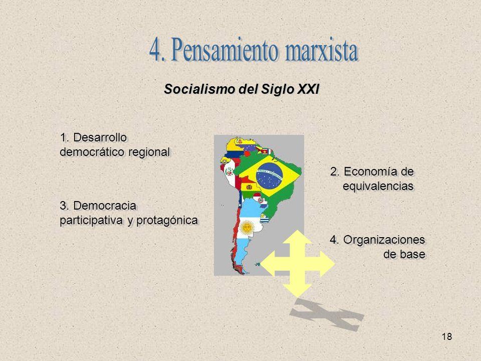 18 Socialismo del Siglo XXI 1. Desarrollo democrático regional 2. Economía de equivalencias 3. Democracia participativa y protagónica 4. Organizacione