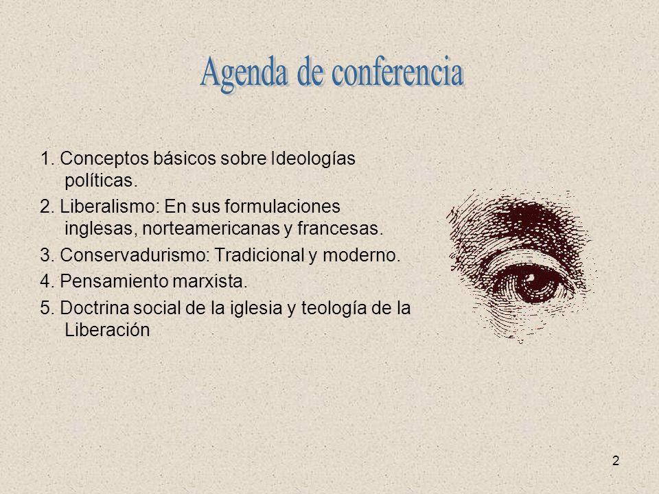 2 1. Conceptos básicos sobre Ideologías políticas. 2. Liberalismo: En sus formulaciones inglesas, norteamericanas y francesas. 3. Conservadurismo: Tra