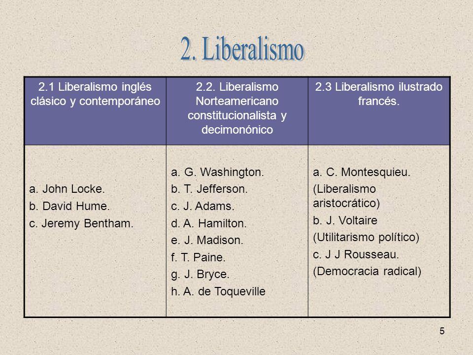 5 2.1 Liberalismo inglés clásico y contemporáneo 2.2. Liberalismo Norteamericano constitucionalista y decimonónico 2.3 Liberalismo ilustrado francés.