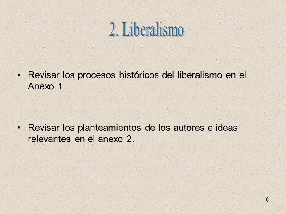 6 Revisar los procesos históricos del liberalismo en el Anexo 1. Revisar los planteamientos de los autores e ideas relevantes en el anexo 2.