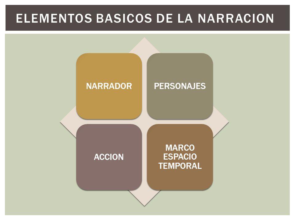 NARRADORPERSONAJESACCION MARCO ESPACIO TEMPORAL ELEMENTOS BASICOS DE LA NARRACION