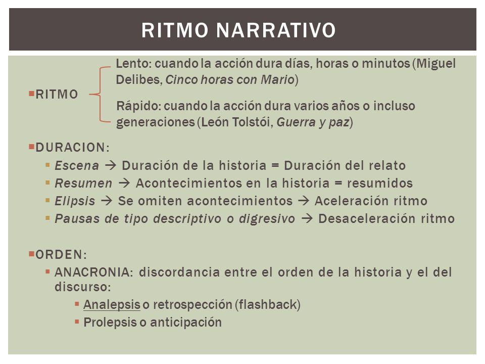 RITMO DURACION: Escena Duración de la historia = Duración del relato Resumen Acontecimientos en la historia = resumidos Elipsis Se omiten acontecimien