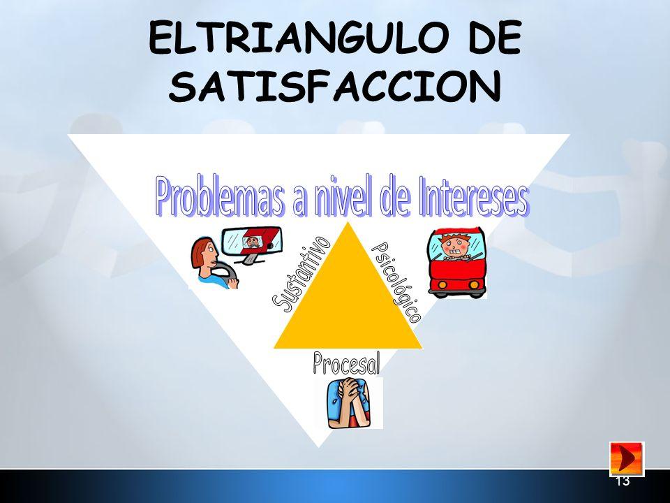 13 ELTRIANGULO DE SATISFACCION