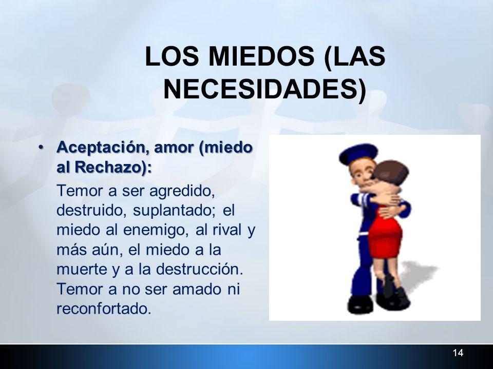 14 LOS MIEDOS (LAS NECESIDADES) Aceptación, amor (miedo al Rechazo):Aceptación, amor (miedo al Rechazo): Temor a ser agredido, destruido, suplantado;