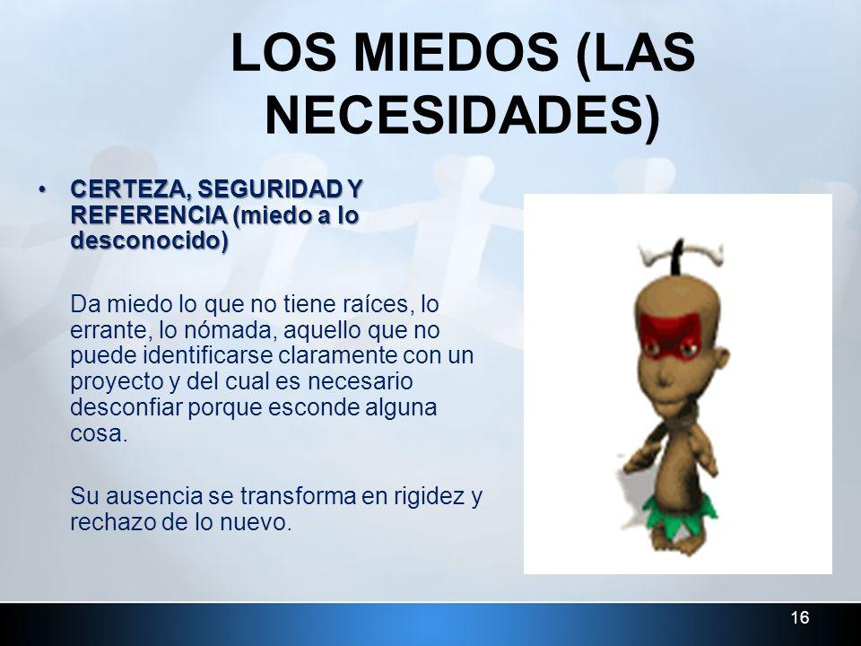 16 LOS MIEDOS (LAS NECESIDADES) CERTEZA, SEGURIDAD Y REFERENCIA (miedo a lo desconocido)CERTEZA, SEGURIDAD Y REFERENCIA (miedo a lo desconocido) Da mi