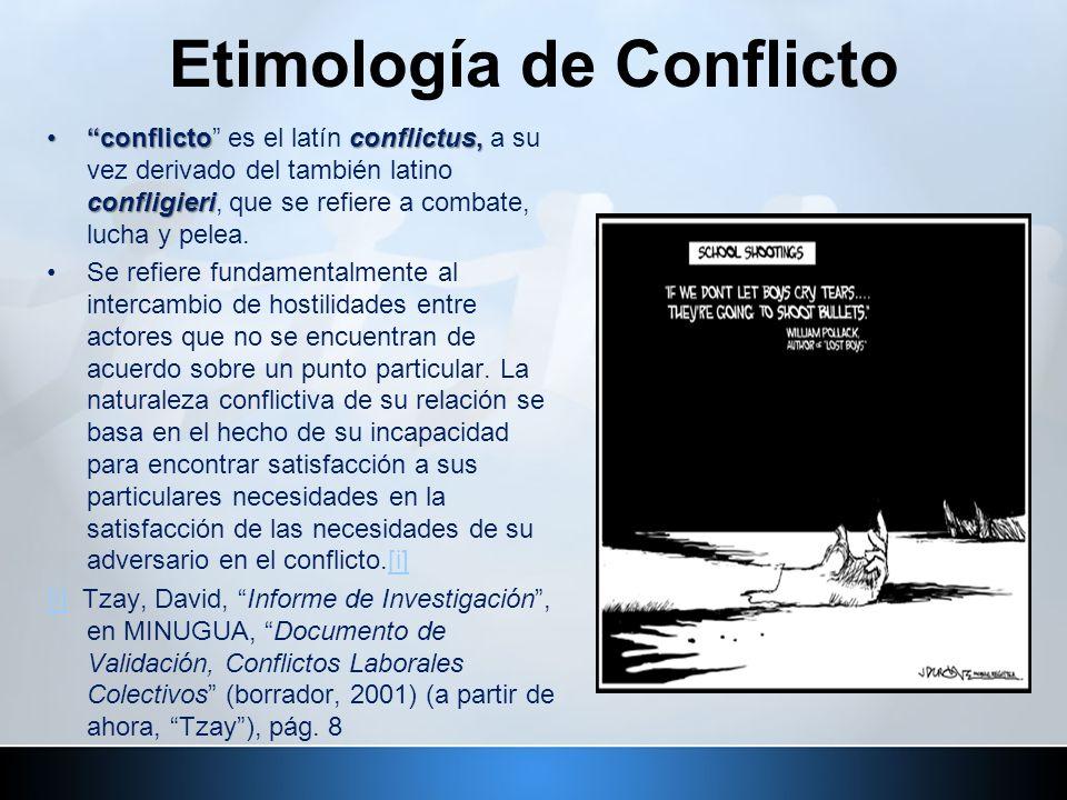 Etimología de Conflicto conflictoconflictus, confligiericonflicto es el latín conflictus, a su vez derivado del también latino confligieri, que se ref