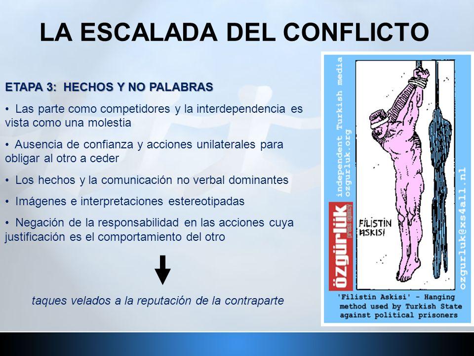 LA ESCALADA DEL CONFLICTO ETAPA 3: HECHOS Y NO PALABRAS Las parte como competidores y la interdependencia es vista como una molestia Ausencia de confi