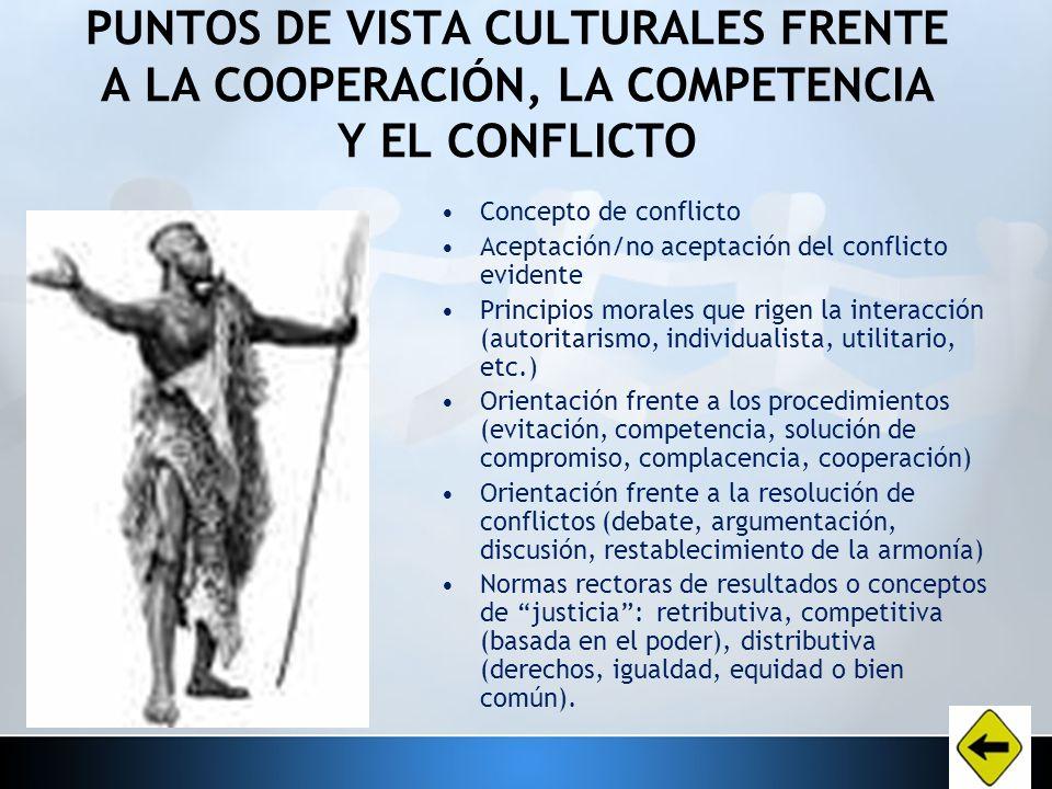 PUNTOS DE VISTA CULTURALES FRENTE A LA COOPERACIÓN, LA COMPETENCIA Y EL CONFLICTO Concepto de conflicto Aceptación/no aceptación del conflicto evident