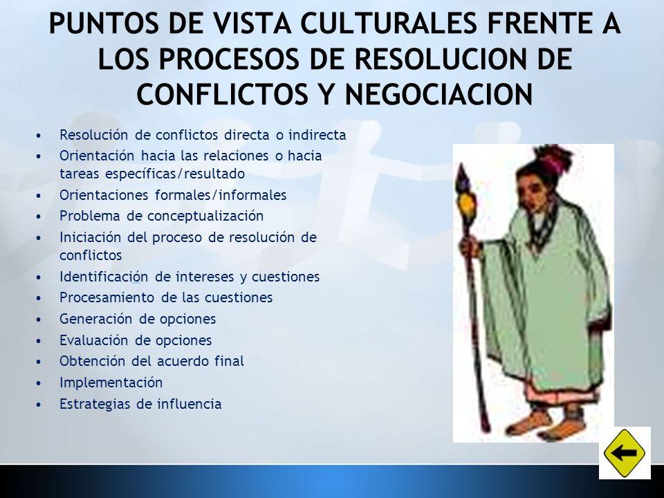 PUNTOS DE VISTA CULTURALES FRENTE A LOS PROCESOS DE RESOLUCION DE CONFLICTOS Y NEGOCIACION Resolución de conflictos directa o indirecta Orientación ha