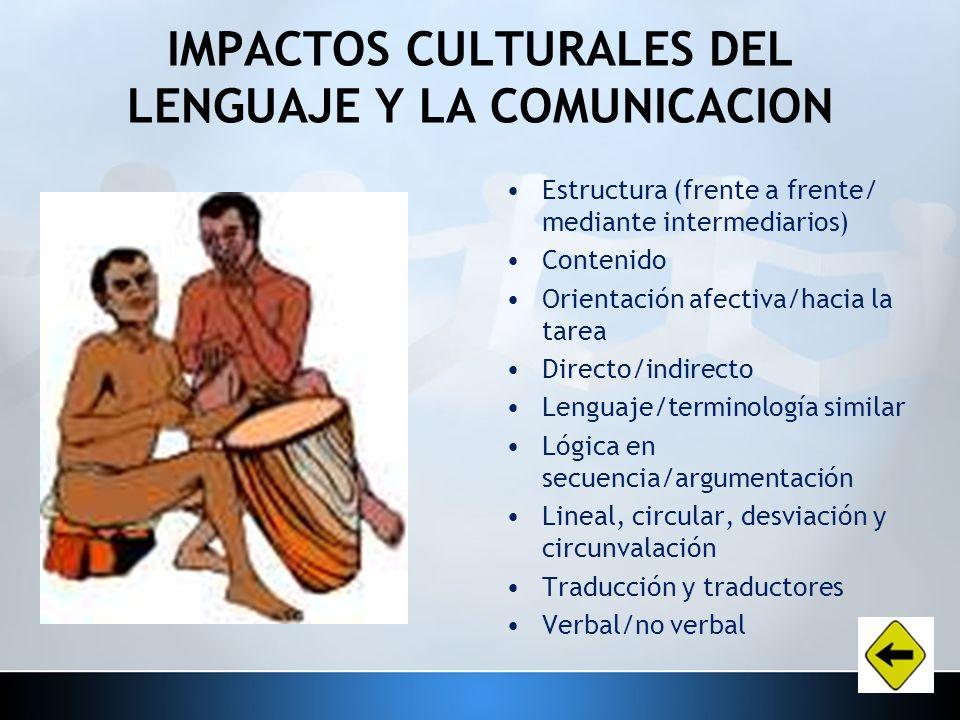 IMPACTOS CULTURALES DEL LENGUAJE Y LA COMUNICACION Estructura (frente a frente/ mediante intermediarios) Contenido Orientación afectiva/hacia la tarea