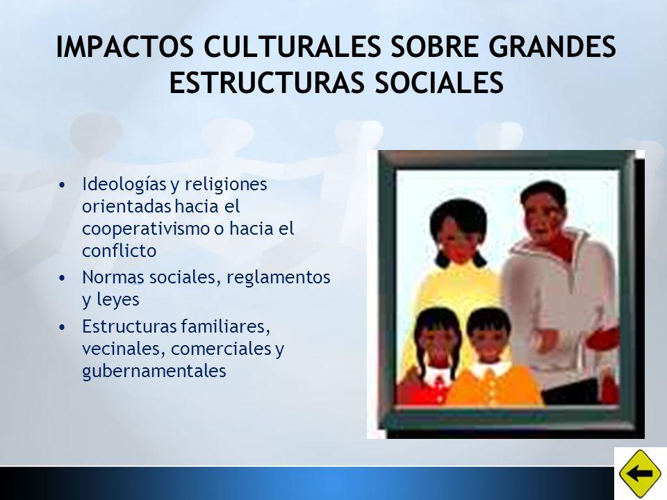 IMPACTOS CULTURALES SOBRE GRANDES ESTRUCTURAS SOCIALES Ideologías y religiones orientadas hacia el cooperativismo o hacia el conflicto Normas sociales