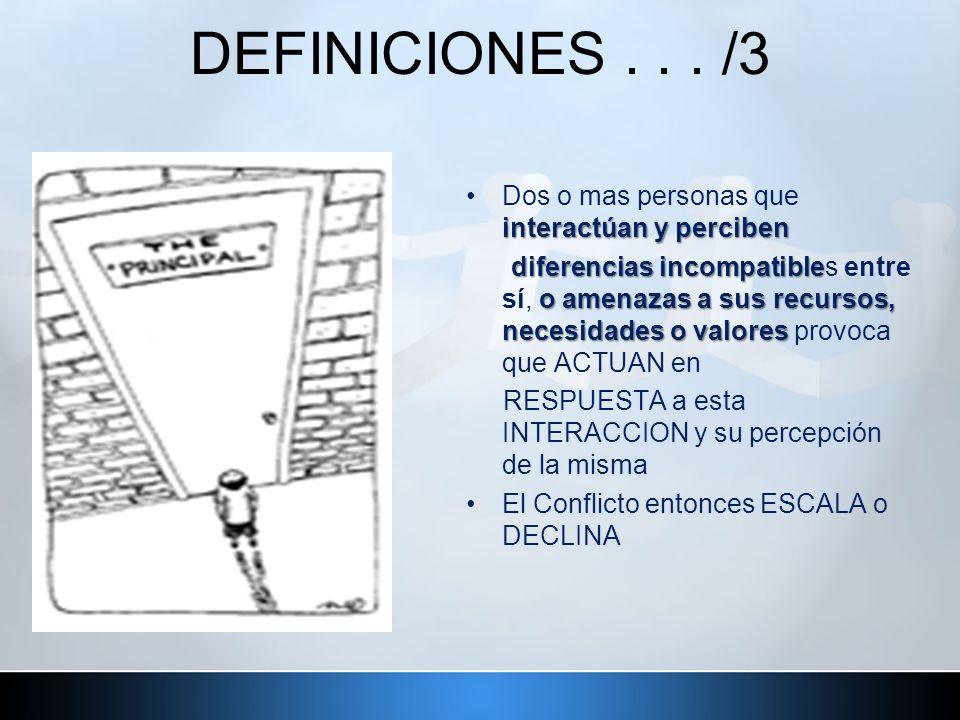 DEFINICIONES... /3 interactúan y percibenDos o mas personas que interactúan y perciben diferencias incompatible o amenazas a sus recursos, necesidades