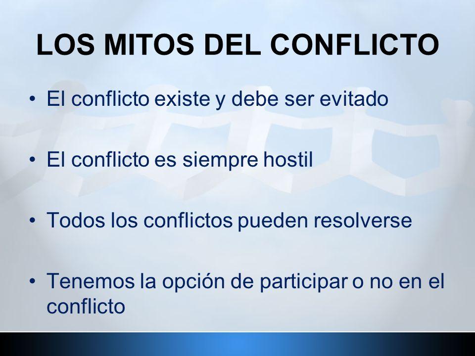 LOS MITOS DEL CONFLICTO El conflicto existe y debe ser evitado El conflicto es siempre hostil Todos los conflictos pueden resolverse Tenemos la opción