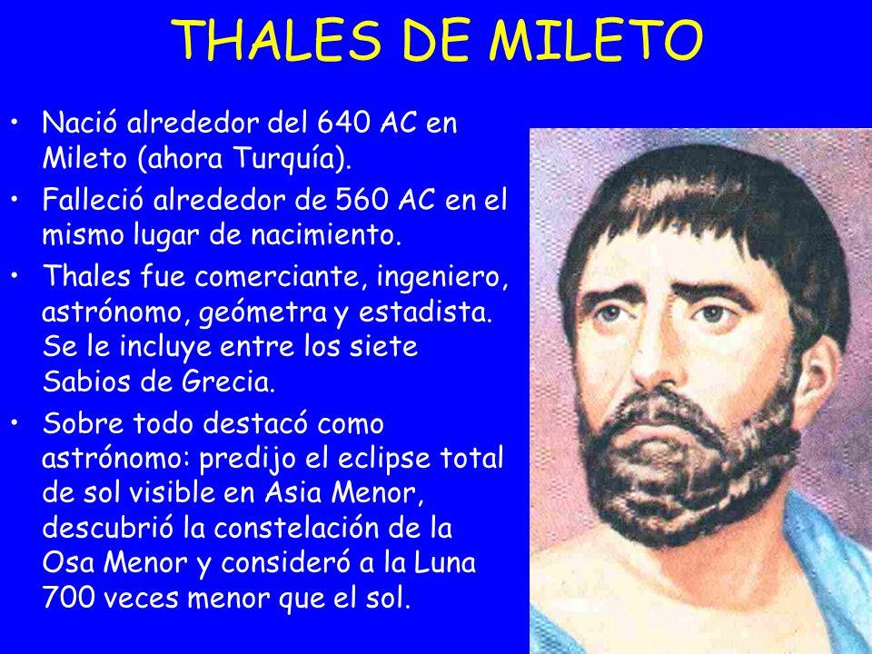 Nació alrededor del 640 AC en Mileto (ahora Turquía). Falleció alrededor de 560 AC en el mismo lugar de nacimiento. Thales fue comerciante, ingeniero,