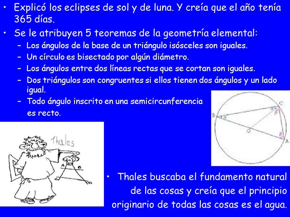 Explicó los eclipses de sol y de luna. Y creía que el año tenía 365 días. Se le atribuyen 5 teoremas de la geometría elemental: –Los ángulos de la bas