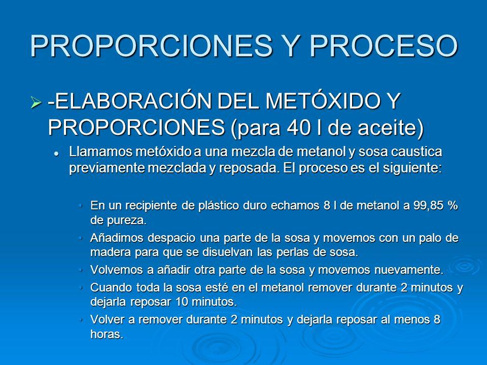PROPORCIONES Y PROCESO -ELABORACIÓN DEL METÓXIDO Y PROPORCIONES (para 40 l de aceite) -ELABORACIÓN DEL METÓXIDO Y PROPORCIONES (para 40 l de aceite) L