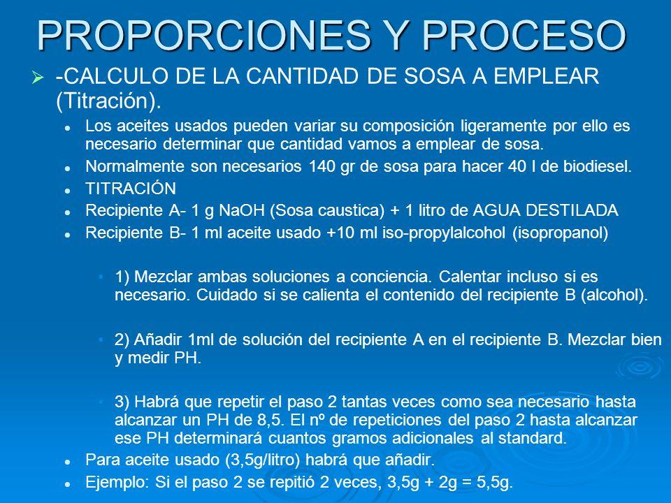 PROPORCIONES Y PROCESO -CALCULO DE LA CANTIDAD DE SOSA A EMPLEAR (Titración). Los aceites usados pueden variar su composición ligeramente por ello es