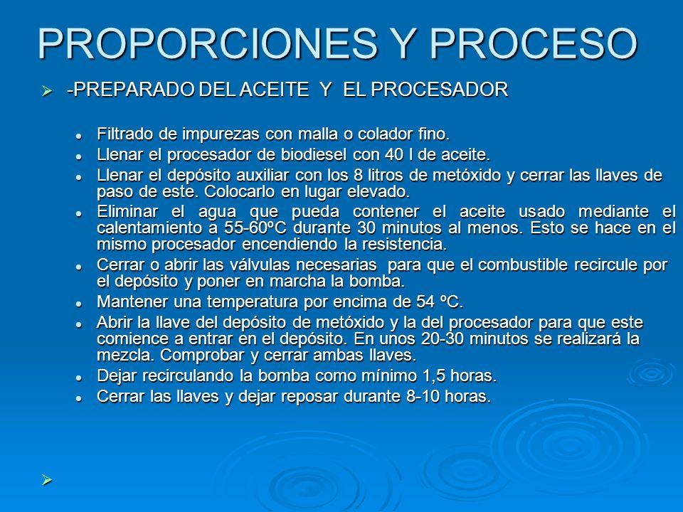 PROPORCIONES Y PROCESO -PREPARADO DEL ACEITE Y EL PROCESADOR -PREPARADO DEL ACEITE Y EL PROCESADOR Filtrado de impurezas con malla o colador fino. Fil