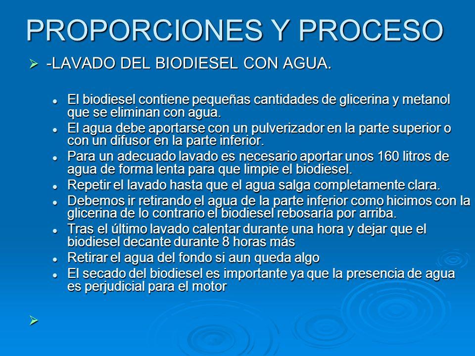 PROPORCIONES Y PROCESO -LAVADO DEL BIODIESEL CON AGUA. -LAVADO DEL BIODIESEL CON AGUA. El biodiesel contiene pequeñas cantidades de glicerina y metano