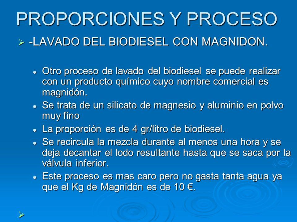 PROPORCIONES Y PROCESO -LAVADO DEL BIODIESEL CON MAGNIDON. -LAVADO DEL BIODIESEL CON MAGNIDON. Otro proceso de lavado del biodiesel se puede realizar