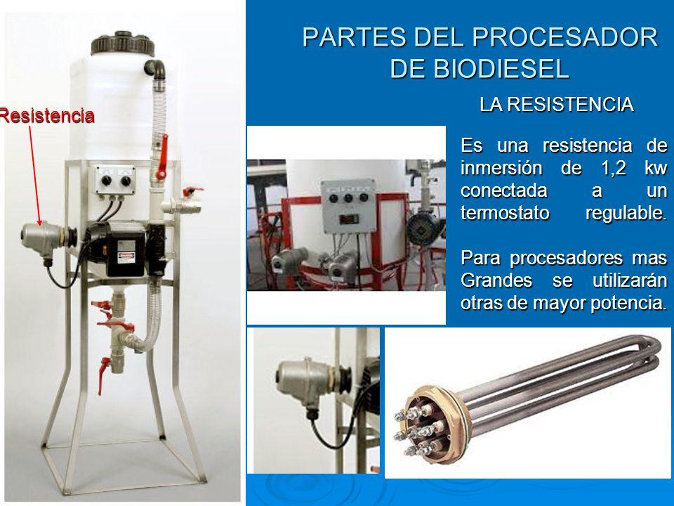 PARTES DEL PROCESADOR DE BIODIESEL Resistencia LA RESISTENCIA Es una resistencia de inmersión de 1,2 kw conectada a un termostato regulable. Para proc