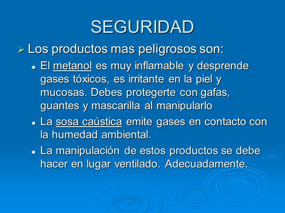SEGURIDAD Los productos mas peligrosos son: Los productos mas peligrosos son: El metanol es muy inflamable y desprende gases tóxicos, es irritante en