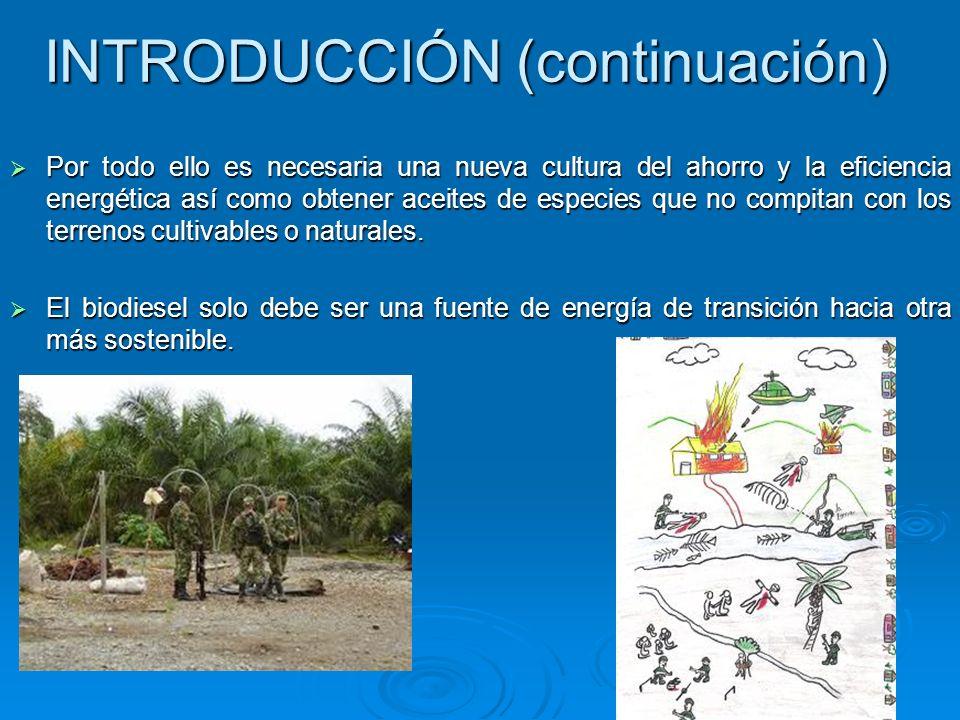PARTES DEL PROCESADOR DE BIODIESEL Depósito cónico Válvulas Bomba recirculación Resistencia Interruptores