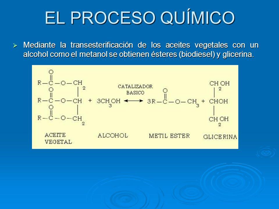 EL PROCESO QUÍMICO Mediante la transesterificación de los aceites vegetales con un alcohol como el metanol se obtienen ésteres (biodiesel) y glicerina
