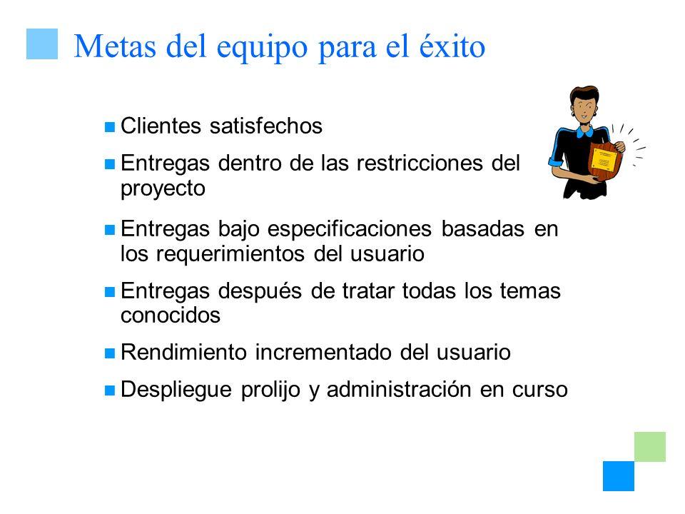 Metas del equipo para el éxito Clientes satisfechos Entregas dentro de las restricciones del proyecto Entregas bajo especificaciones basadas en los re