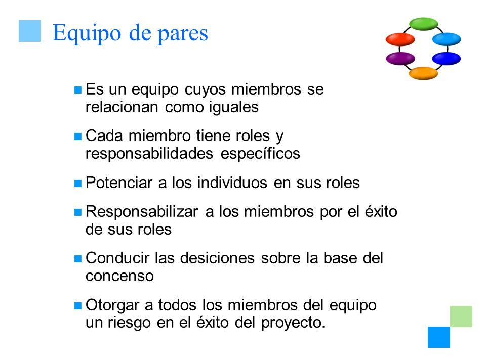 Equipo de pares Es un equipo cuyos miembros se relacionan como iguales Cada miembro tiene roles y responsabilidades específicos Potenciar a los indivi