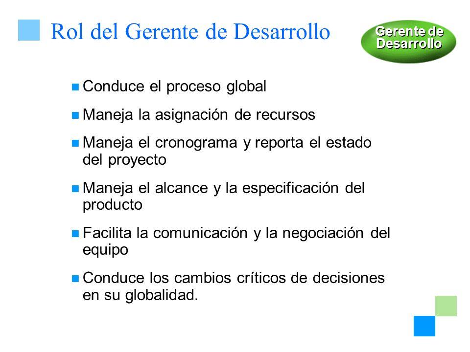 Rol del Gerente de Desarrollo Conduce el proceso global Maneja la asignación de recursos Maneja el cronograma y reporta el estado del proyecto Maneja