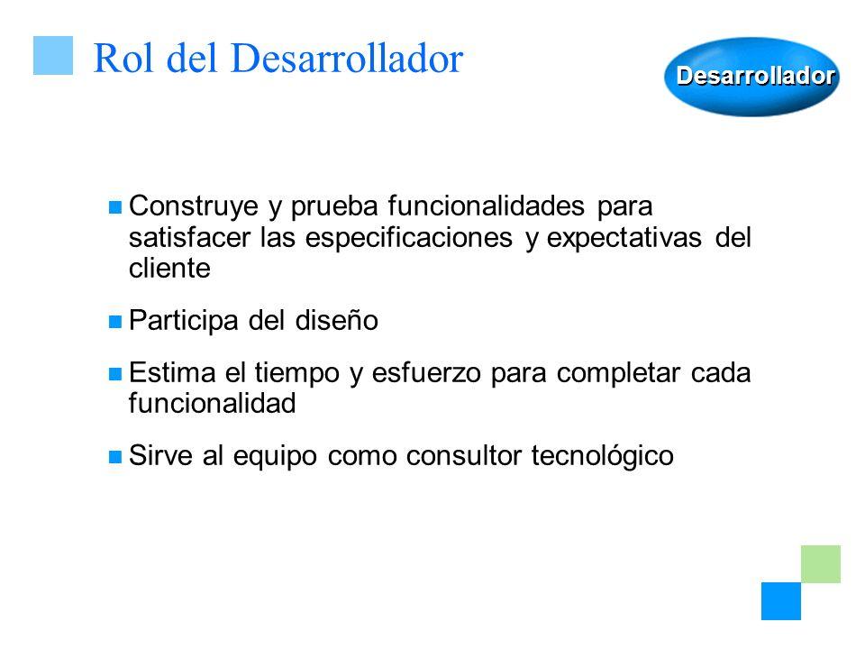 Rol del Desarrollador Construye y prueba funcionalidades para satisfacer las especificaciones y expectativas del cliente Participa del diseño Estima e