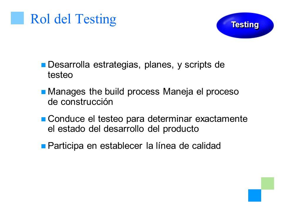 Testing Rol del Testing Desarrolla estrategias, planes, y scripts de testeo Manages the build process Maneja el proceso de construcción Conduce el tes